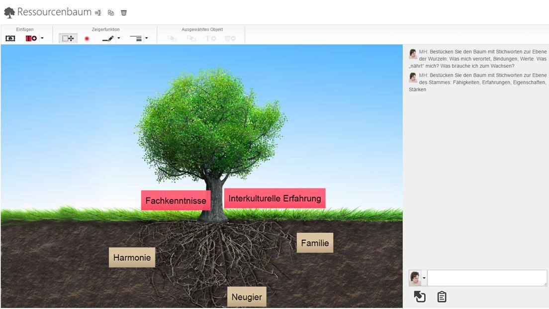 """06 Ressourcenbaum.jpg - Coaching-Tool """"Ressourcenbaum"""""""
